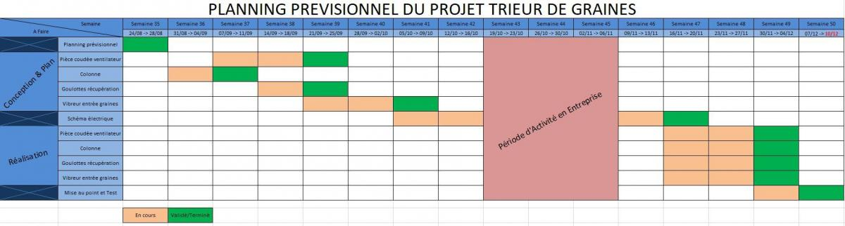 Planning previsionnel